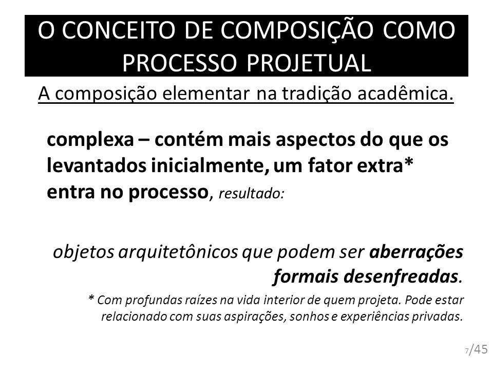O CONCEITO DE COMPOSIÇÃO COMO PROCESSO PROJETUAL A composição elementar na tradição acadêmica. complexa – contém mais aspectos do que os levantados in