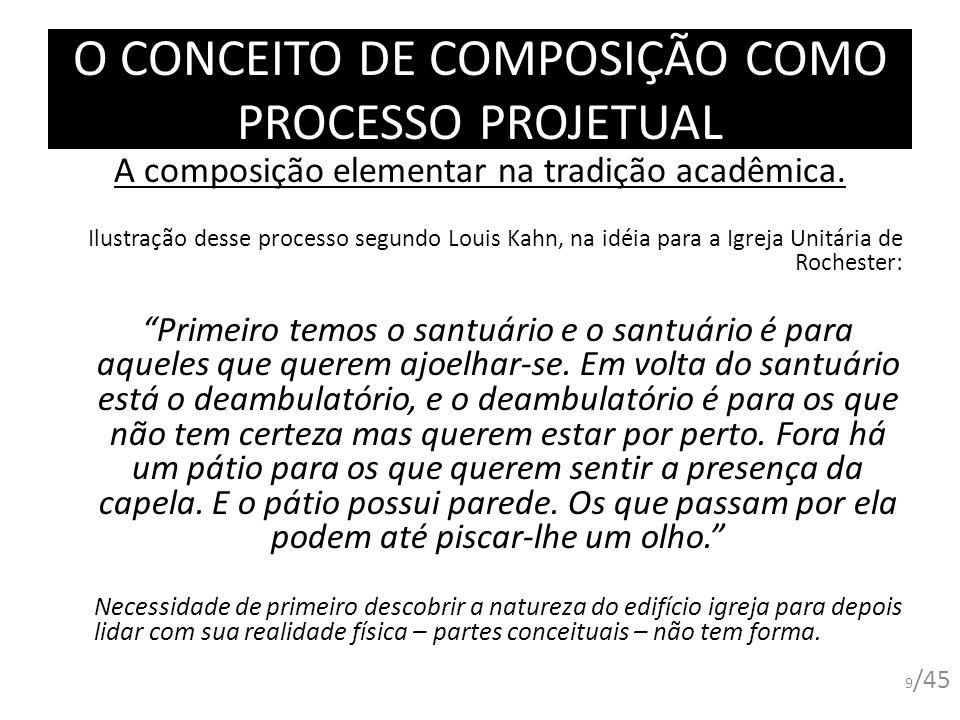 O CONCEITO DE COMPOSIÇÃO COMO PROCESSO PROJETUAL A composição elementar na tradição acadêmica. Ilustração desse processo segundo Louis Kahn, na idéia