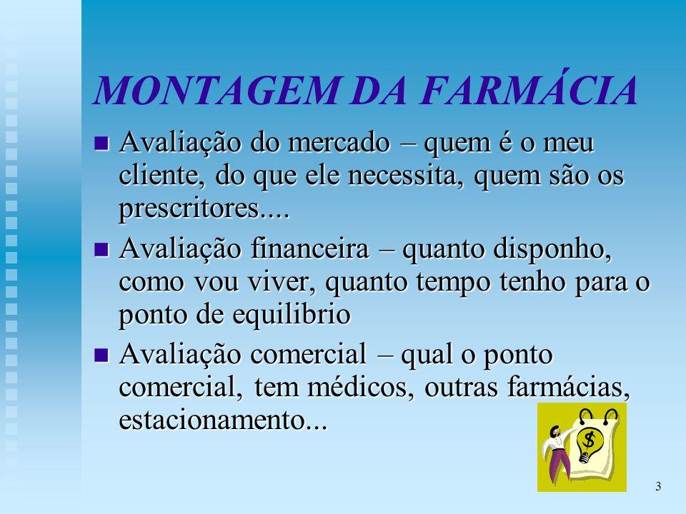 3 MONTAGEM DA FARMÁCIA n Avaliação do mercado – quem é o meu cliente, do que ele necessita, quem são os prescritores....