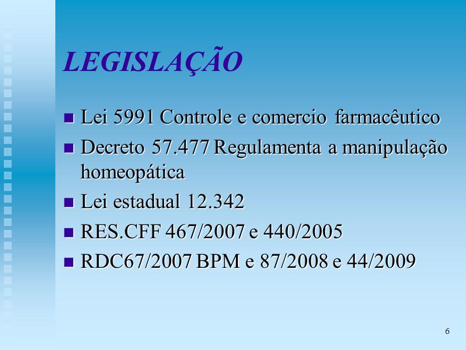 6 LEGISLAÇÃO n Lei 5991 Controle e comercio farmacêutico n Decreto 57.477 Regulamenta a manipulação homeopática n Lei estadual 12.342 n RES.CFF 467/2007 e 440/2005 n RDC67/2007 BPM e 87/2008 e 44/2009