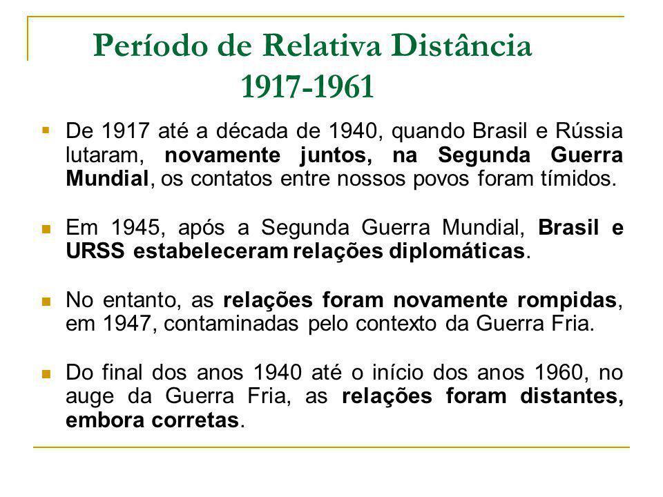 Período de Relativa Distância 1917-1961 De 1917 até a década de 1940, quando Brasil e Rússia lutaram, novamente juntos, na Segunda Guerra Mundial, os