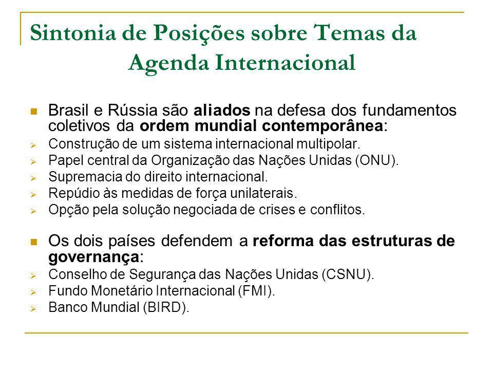 Sintonia de Posições sobre Temas da Agenda Internacional Brasil e Rússia são aliados na defesa dos fundamentos coletivos da ordem mundial contemporânea: Construção de um sistema internacional multipolar.
