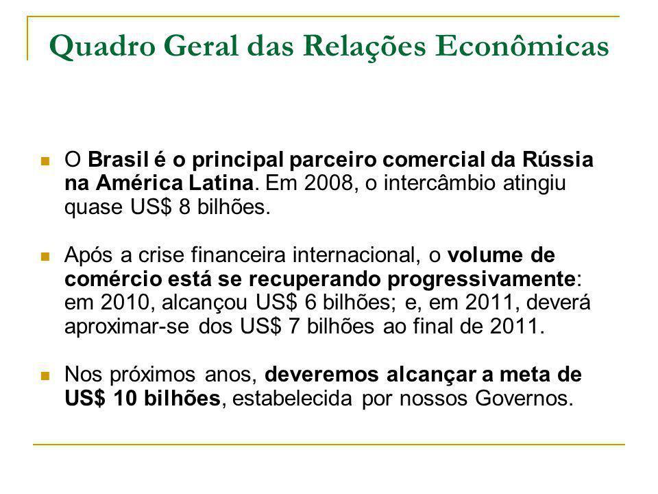 Quadro Geral das Relações Econômicas O Brasil é o principal parceiro comercial da Rússia na América Latina. Em 2008, o intercâmbio atingiu quase US$ 8