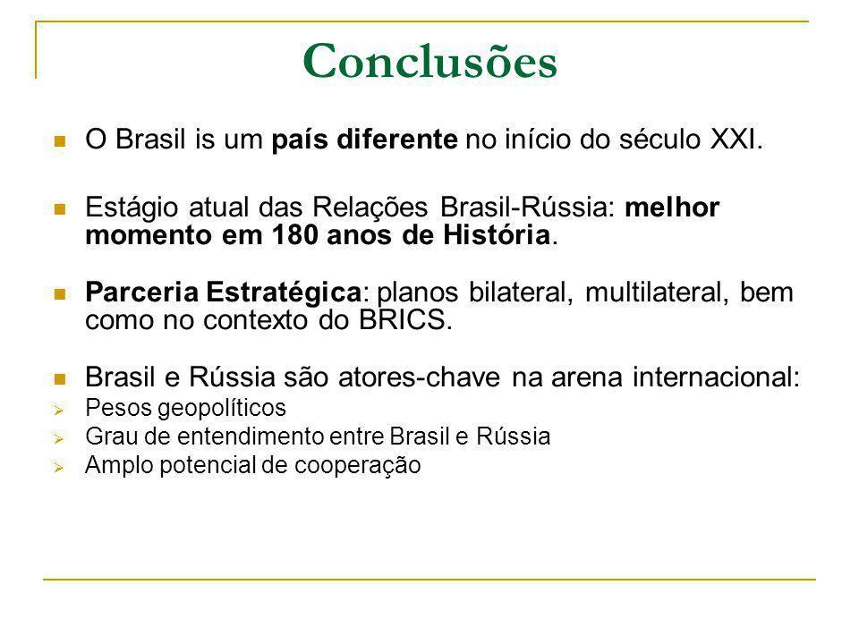 Conclusões O Brasil is um país diferente no início do século XXI. Estágio atual das Relações Brasil-Rússia: melhor momento em 180 anos de História. Pa