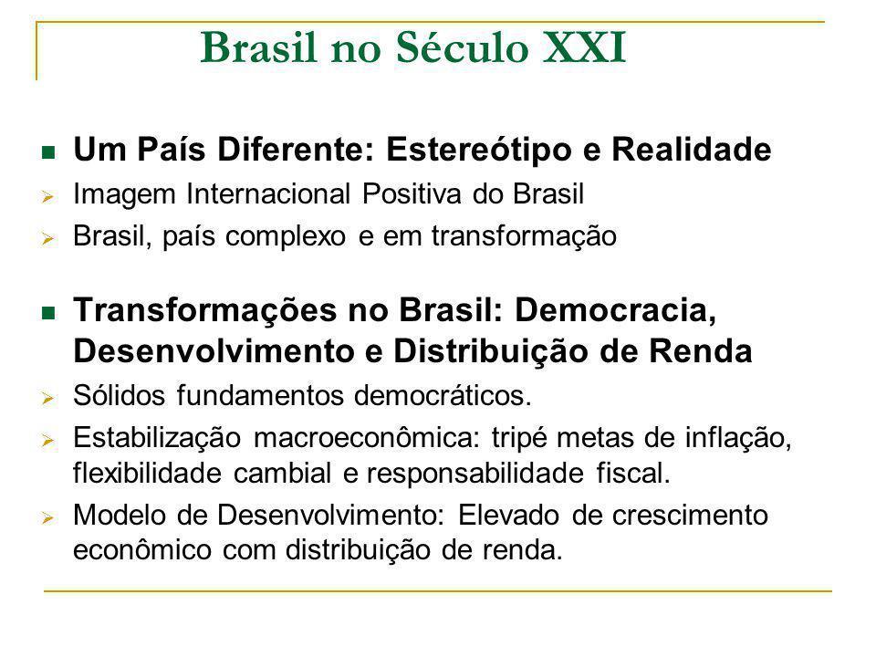 Brasil no Século XXI Um País Diferente: Estereótipo e Realidade Imagem Internacional Positiva do Brasil Brasil, país complexo e em transformação Transformações no Brasil: Democracia, Desenvolvimento e Distribuição de Renda Sólidos fundamentos democráticos.