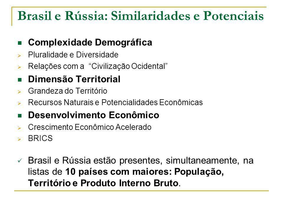 Brasil e Rússia: Similaridades e Potenciais Complexidade Demográfica Pluralidade e Diversidade Relações com a Civilização Ocidental Dimensão Territorial Grandeza do Território Recursos Naturais e Potencialidades Econômicas Desenvolvimento Econômico Crescimento Econômico Acelerado BRICS Brasil e Rússia estão presentes, simultaneamente, na listas de 10 países com maiores: População, Território e Produto Interno Bruto.