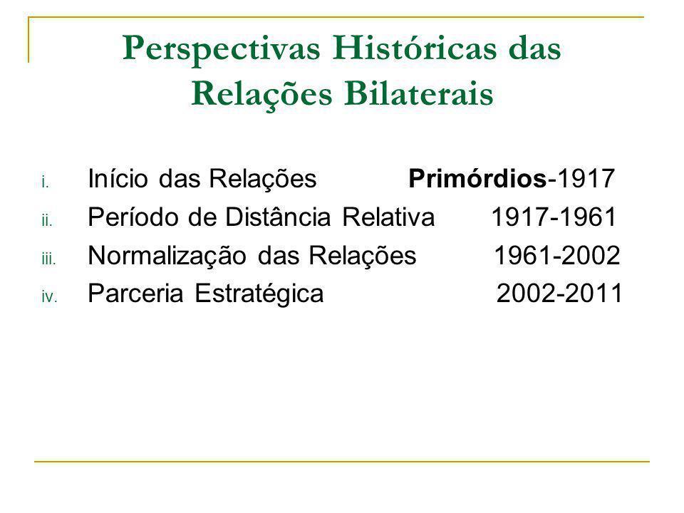 Início das Relações Bilaterais: dos Primórdios até 1917 Na primeira metade do século XIX : período de estabelecimento.