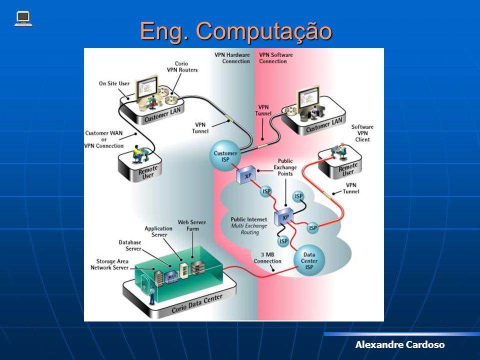 Alexandre Cardoso Eng. Computação