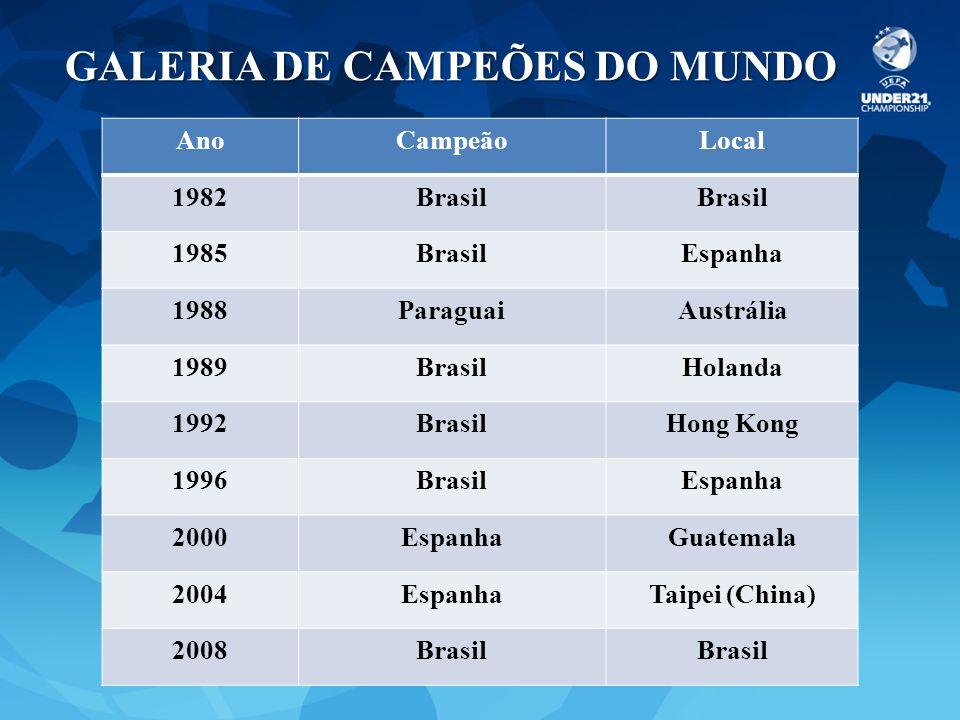 FUTSAL FEMININO O futsal feminino ganha espaço cada vez maior no Brasil e no mundo.