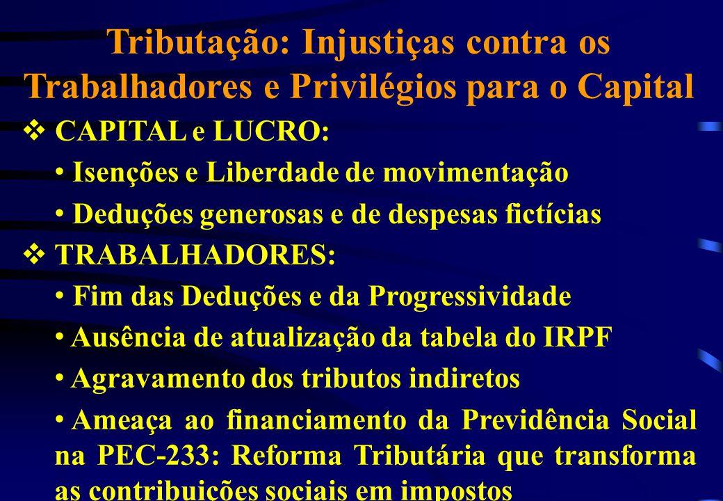 Tributação: Injustiças contra os Trabalhadores e Privilégios para o Capital CAPITAL e LUCRO: Isenções e Liberdade de movimentação Deduções generosas e