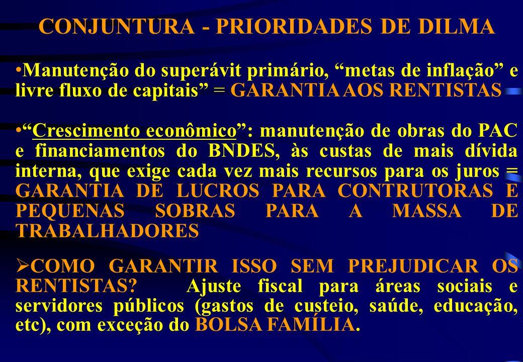 CONJUNTURA - PRIORIDADES DE DILMA Manutenção do superávit primário, metas de inflação e livre fluxo de capitais = GARANTIA AOS RENTISTAS Crescimento econômico: manutenção de obras do PAC e financiamentos do BNDES, às custas de mais dívida interna, que exige cada vez mais recursos para os juros = GARANTIA DE LUCROS PARA CONTRUTORAS E PEQUENAS SOBRAS PARA A MASSA DE TRABALHADORES COMO GARANTIR ISSO SEM PREJUDICAR OS RENTISTAS.