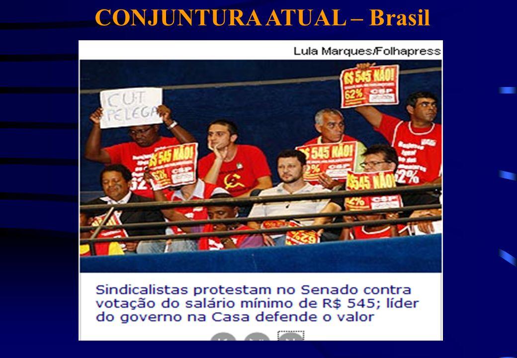CONJUNTURA ATUAL – Brasil