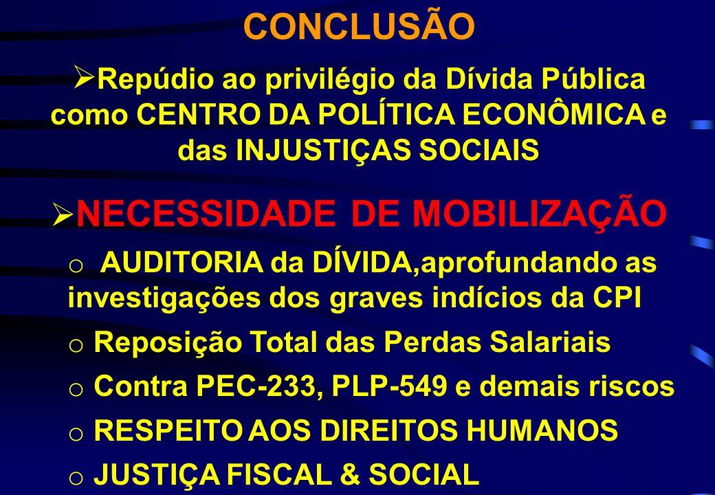 CONCLUSÃO Repúdio ao privilégio da Dívida Pública como CENTRO DA POLÍTICA ECONÔMICA e das INJUSTIÇAS SOCIAIS NECESSIDADE DE MOBILIZAÇÃO o AUDITORIA da DÍVIDA,aprofundando as investigações dos graves indícios da CPI o Reposição Total das Perdas Salariais o Contra PEC-233, PLP-549 e demais riscos o RESPEITO AOS DIREITOS HUMANOS o JUSTIÇA FISCAL & SOCIAL