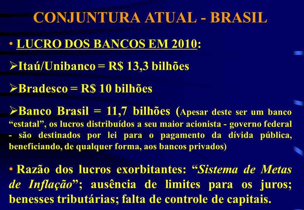CONJUNTURA ATUAL - BRASIL LUCRO DOS BANCOS EM 2010: Itaú/Unibanco = R$ 13,3 bilhões Bradesco = R$ 10 bilhões Banco Brasil = 11,7 bilhões ( Apesar deste ser um banco estatal, os lucros distribuídos a seu maior acionista - governo federal - são destinados por lei para o pagamento da dívida pública, beneficiando, de qualquer forma, aos bancos privados) Razão dos lucros exorbitantes: Sistema de Metas de Inflação; ausência de limites para os juros; benesses tributárias; falta de controle de capitais.