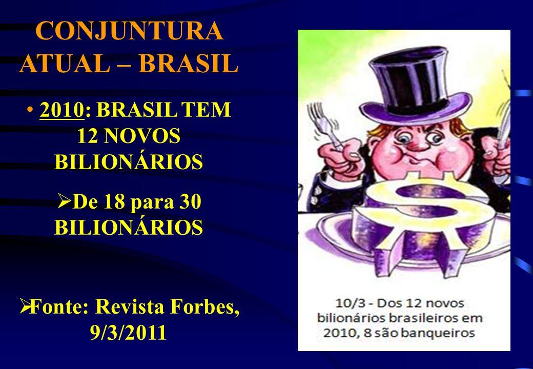 CONJUNTURA ATUAL – BRASIL 2010: BRASIL TEM 12 NOVOS BILIONÁRIOS De 18 para 30 BILIONÁRIOS Fonte: Revista Forbes, 9/3/2011