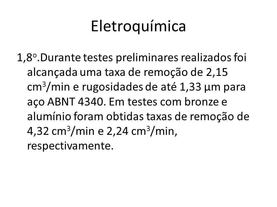 Eletroquímica 1,8 o.Durante testes preliminares realizados foi alcançada uma taxa de remoção de 2,15 cm 3 /min e rugosidades de até 1,33 µm para aço A