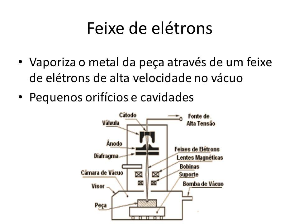 Feixe de elétrons Vaporiza o metal da peça através de um feixe de elétrons de alta velocidade no vácuo Pequenos orifícios e cavidades