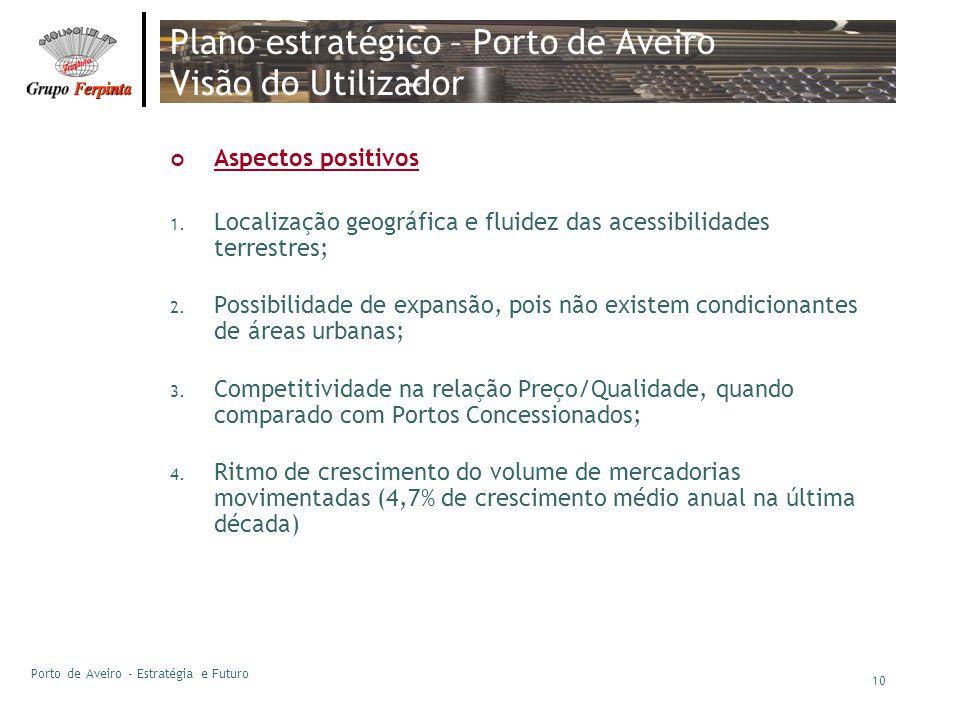 Porto de Aveiro - Estratégia e Futuro 10 Plano estratégico – Porto de Aveiro Visão do Utilizador Aspectos positivos 1. Localização geográfica e fluide