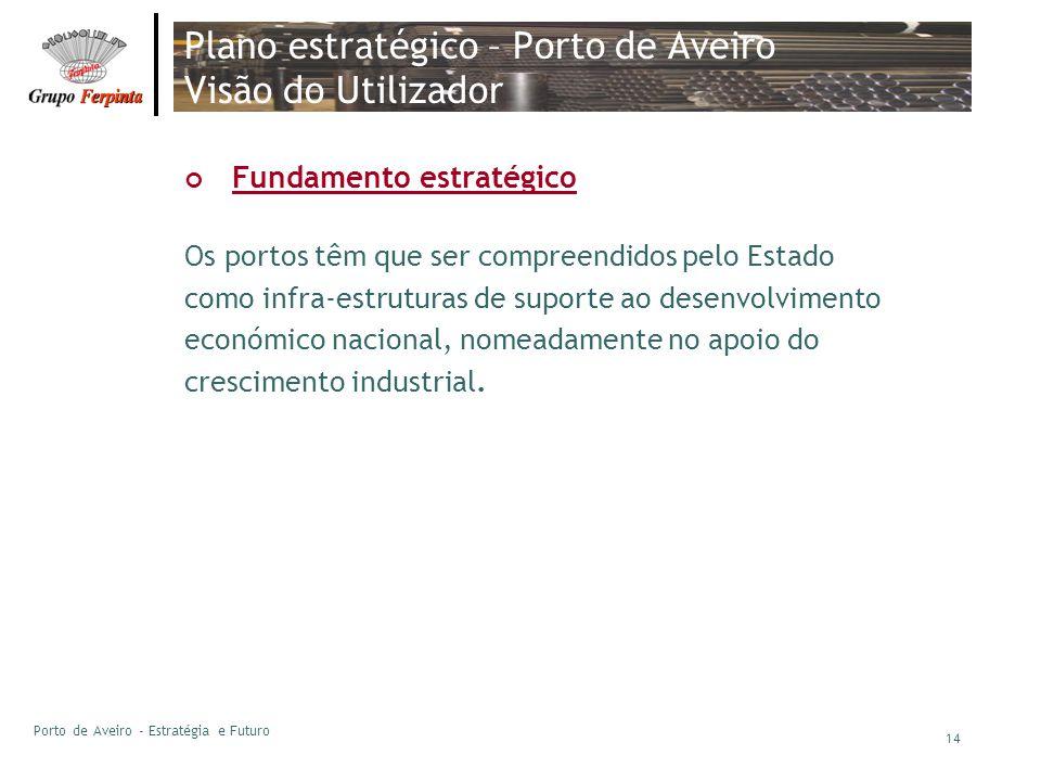 Porto de Aveiro - Estratégia e Futuro 14 Plano estratégico – Porto de Aveiro Visão do Utilizador Fundamento estratégico Os portos têm que ser compreen