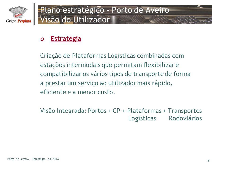 Porto de Aveiro - Estratégia e Futuro 15 Plano estratégico – Porto de Aveiro Visão do Utilizador Estratégia Criação de Plataformas Logísticas combinad