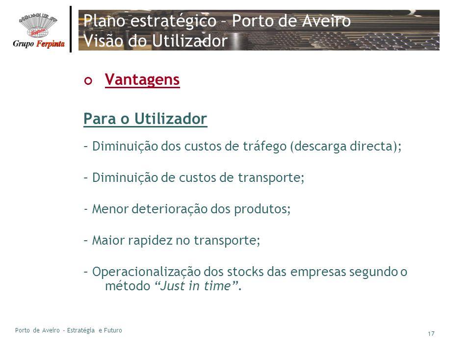 Porto de Aveiro - Estratégia e Futuro 17 Plano estratégico – Porto de Aveiro Visão do Utilizador Vantagens Para o Utilizador – Diminuição dos custos d