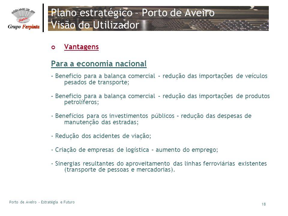 Porto de Aveiro - Estratégia e Futuro 18 Plano estratégico – Porto de Aveiro Visão do Utilizador Vantagens Para a economia nacional – Beneficio para a