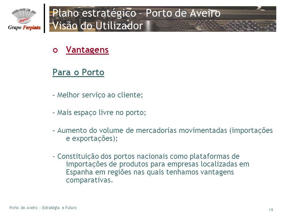 Porto de Aveiro - Estratégia e Futuro 19 Plano estratégico – Porto de Aveiro Visão do Utilizador Vantagens Para o Porto – Melhor serviço ao cliente; –