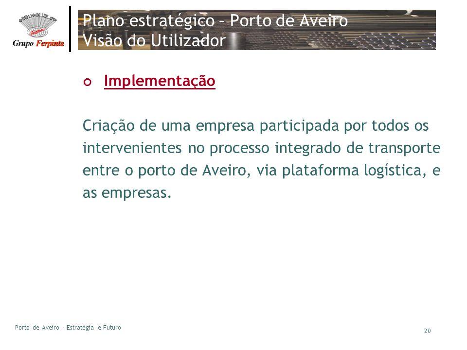 Porto de Aveiro - Estratégia e Futuro 20 Plano estratégico – Porto de Aveiro Visão do Utilizador Implementação Criação de uma empresa participada por