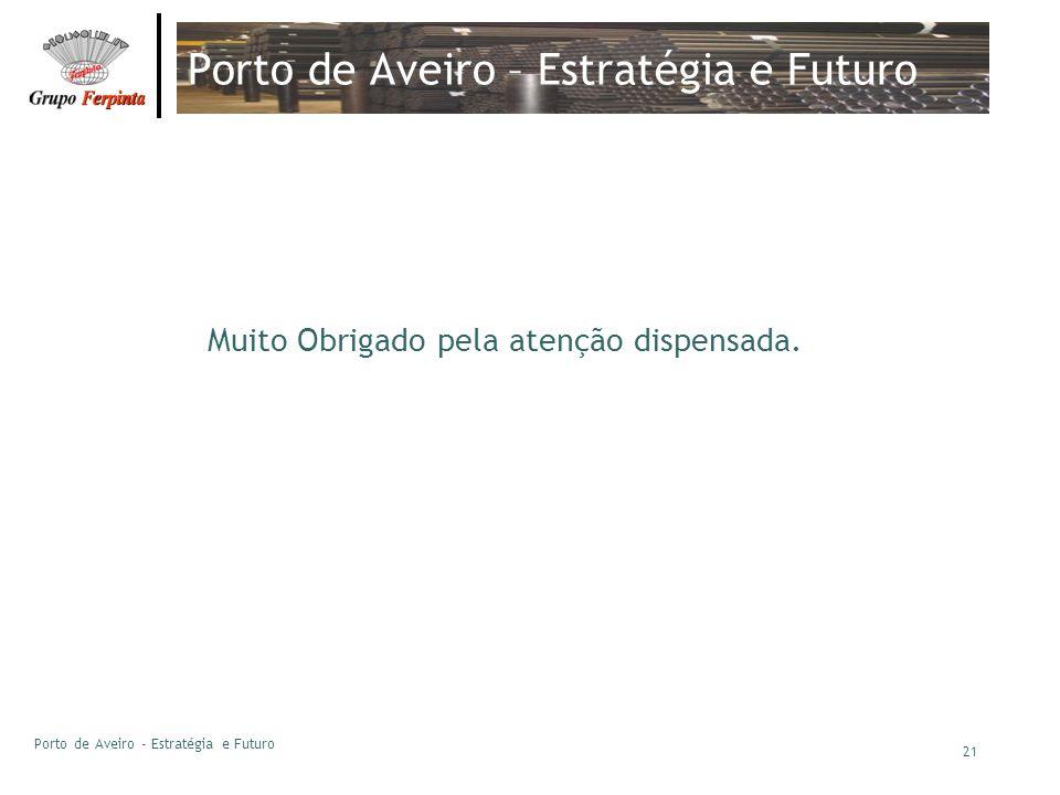 Porto de Aveiro - Estratégia e Futuro 21 Porto de Aveiro – Estratégia e Futuro Muito Obrigado pela atenção dispensada.