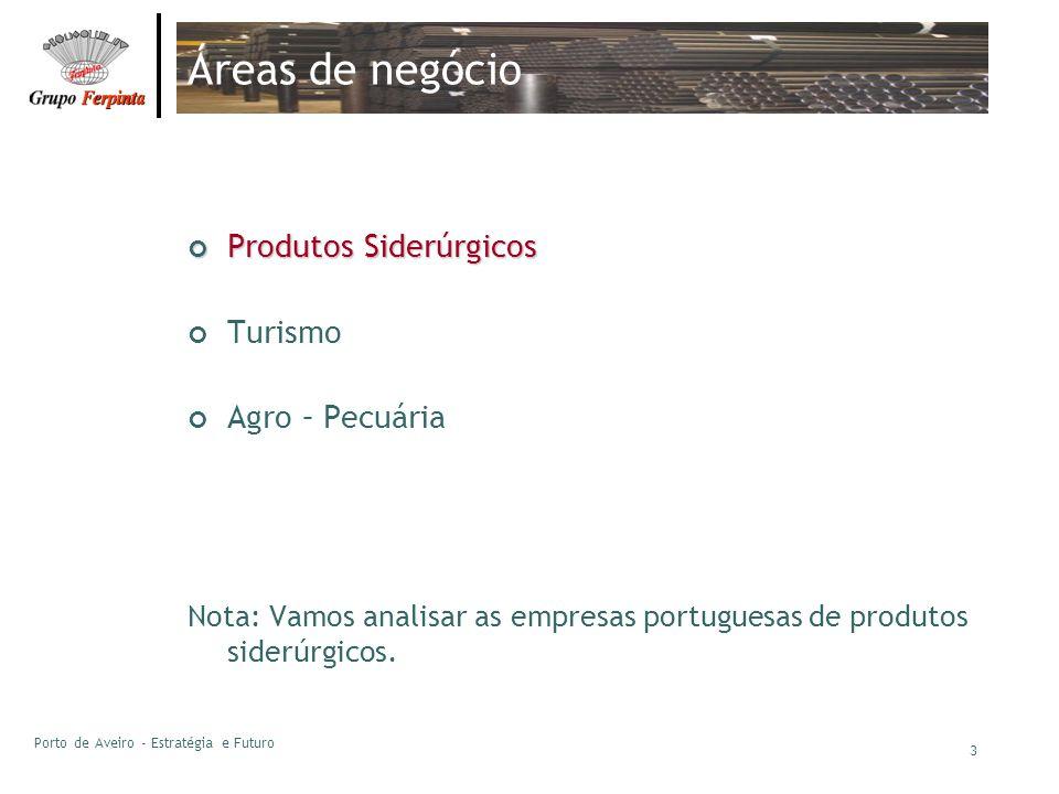 Porto de Aveiro - Estratégia e Futuro 3 Áreas de negócio Produtos Siderúrgicos Produtos Siderúrgicos Turismo Agro – Pecuária Nota: Vamos analisar as e