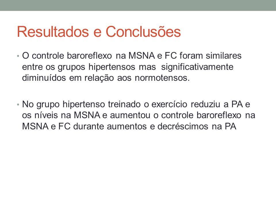 Resultados e Conclusões O controle baroreflexo na MSNA e FC foram similares entre os grupos hipertensos mas significativamente diminuídos em relação a
