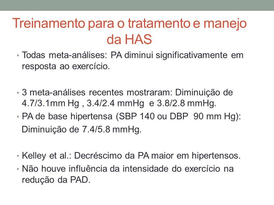 Treinamento para o tratamento e manejo da HAS Todas meta-análises: PA diminui significativamente em resposta ao exercício. 3 meta-análises recentes mo
