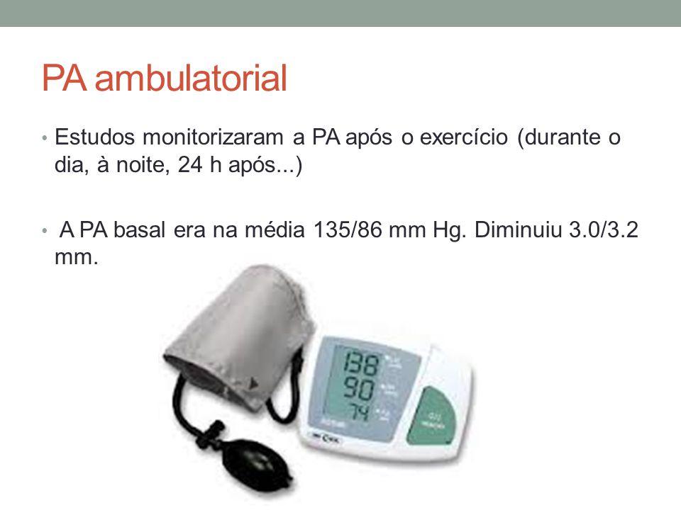PA ambulatorial Estudos monitorizaram a PA após o exercício (durante o dia, à noite, 24 h após...) A PA basal era na média 135/86 mm Hg. Diminuiu 3.0/