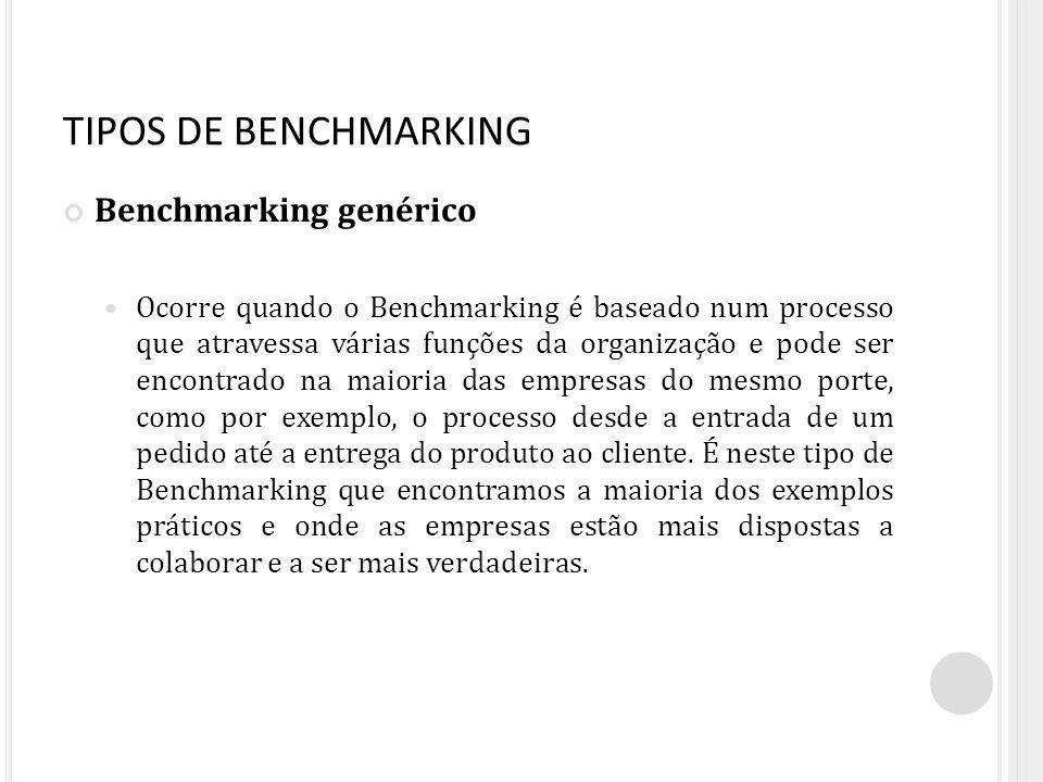 Benchmarking genérico Ocorre quando o Benchmarking é baseado num processo que atravessa várias funções da organização e pode ser encontrado na maioria