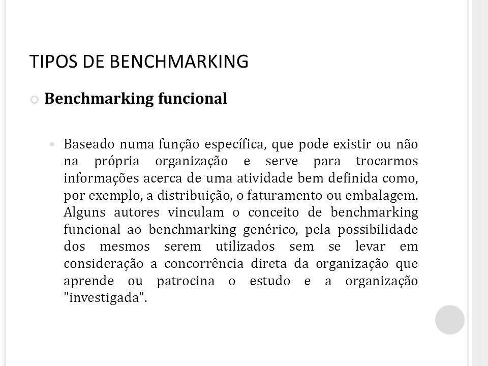 Benchmarking funcional Baseado numa função específica, que pode existir ou não na própria organização e serve para trocarmos informações acerca de uma