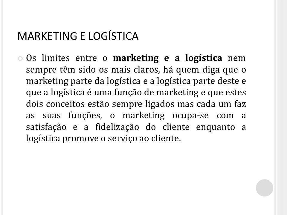 MARKETING E LOGÍSTICA Os limites entre o marketing e a logística nem sempre têm sido os mais claros, há quem diga que o marketing parte da logística e
