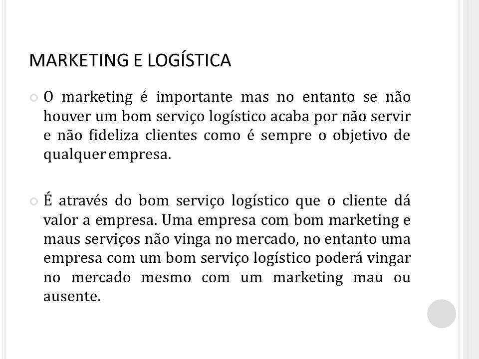 O marketing é importante mas no entanto se não houver um bom serviço logístico acaba por não servir e não fideliza clientes como é sempre o objetivo d
