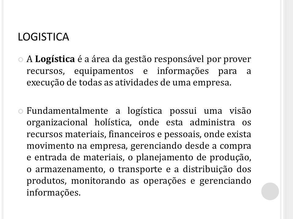 LOGISTICA A Logística é a área da gestão responsável por prover recursos, equipamentos e informações para a execução de todas as atividades de uma emp