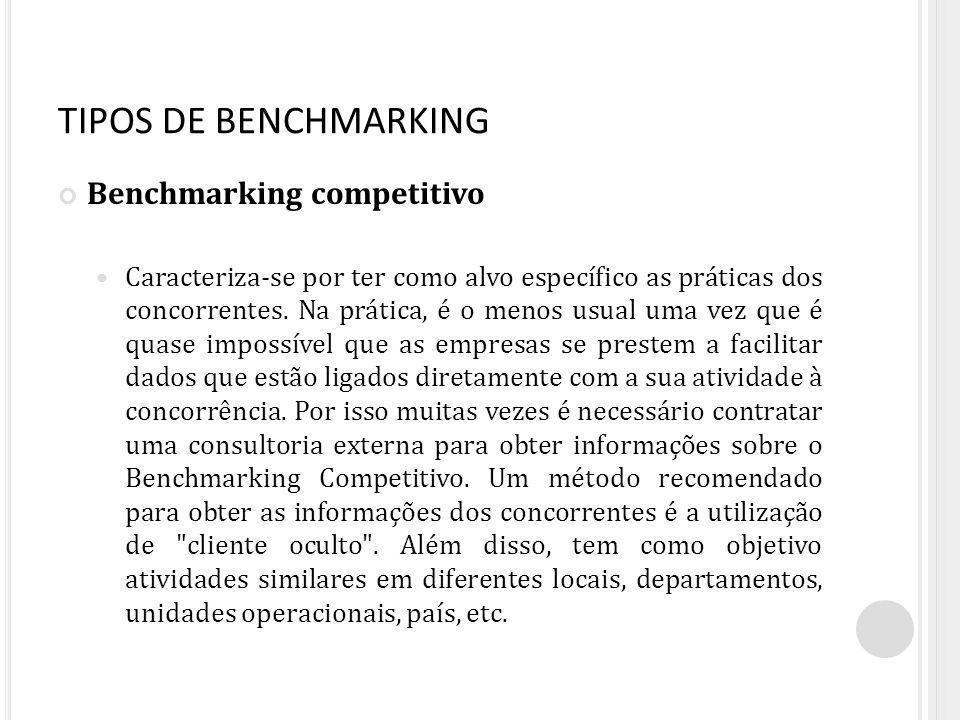 TIPOS DE BENCHMARKING Benchmarking competitivo Caracteriza-se por ter como alvo específico as práticas dos concorrentes. Na prática, é o menos usual u