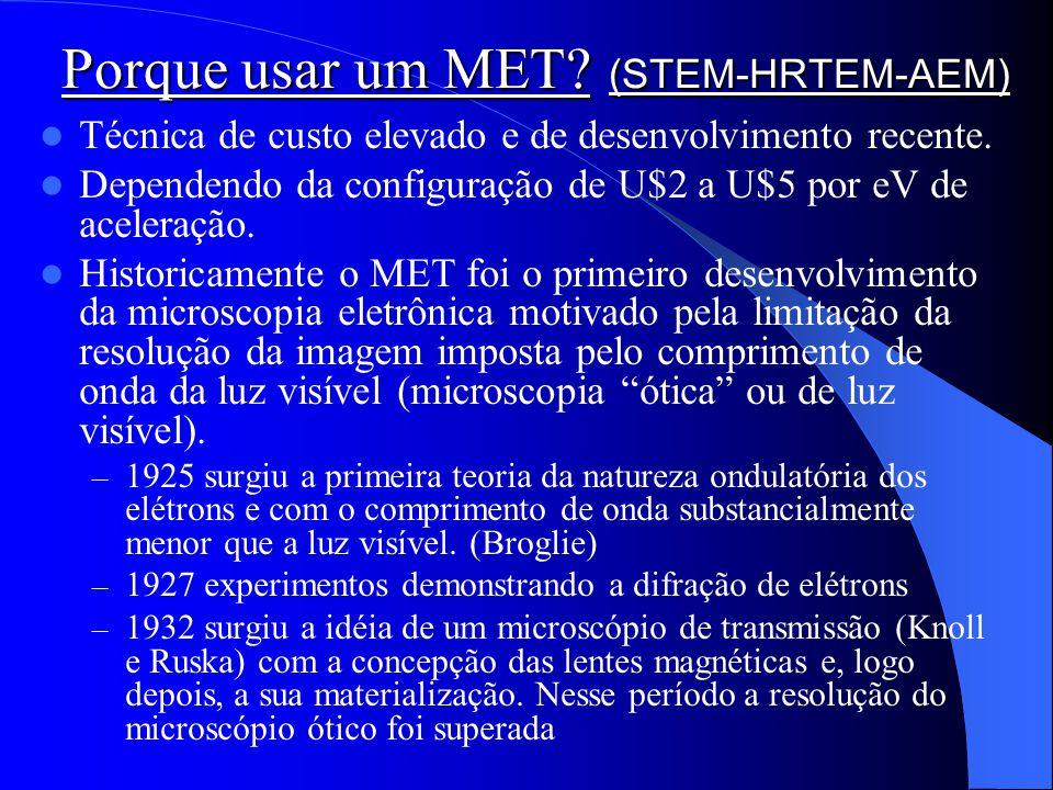 Porque usar um MET? (STEM-HRTEM-AEM) Técnica de custo elevado e de desenvolvimento recente. Dependendo da configuração de U$2 a U$5 por eV de aceleraç