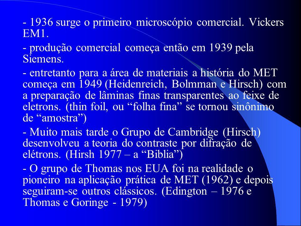 - 1936 surge o primeiro microscópio comercial. Vickers EM1. - produção comercial começa então em 1939 pela Siemens. - entretanto para a área de materi