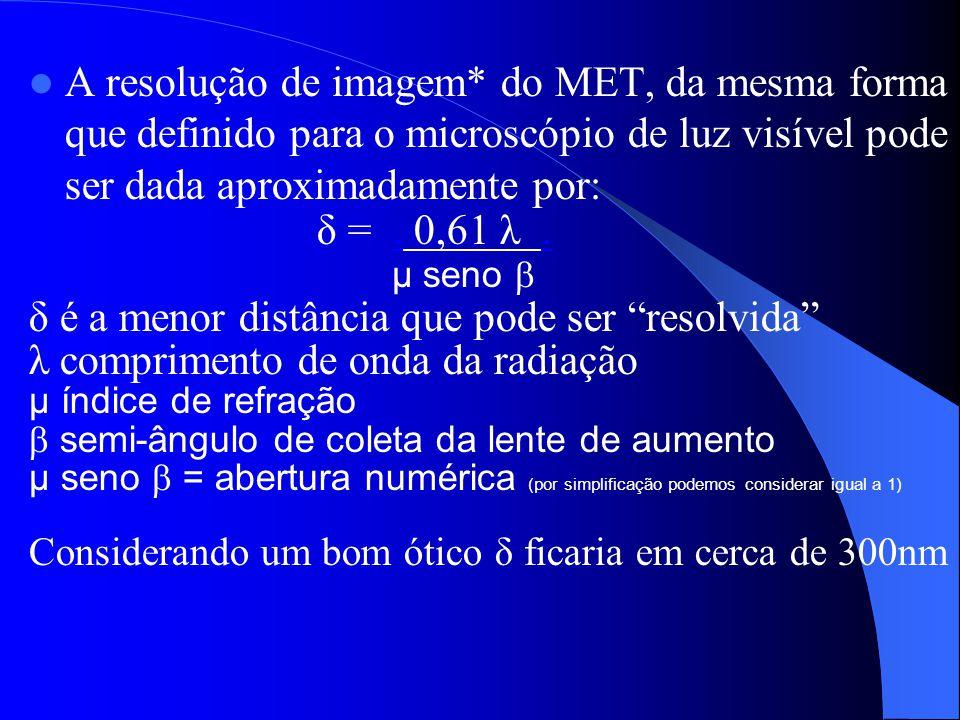 A resolução de imagem* do MET, da mesma forma que definido para o microscópio de luz visível pode ser dada aproximadamente por: δ =. 0,61 λ. μ seno δ