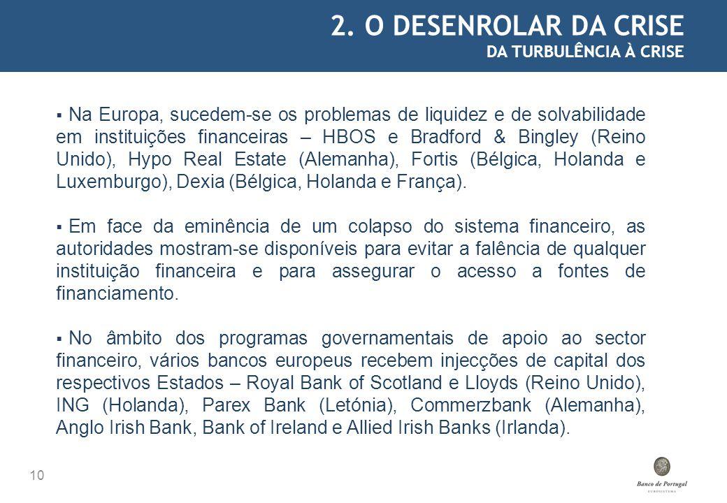 2. O DESENROLAR DA CRISE DA TURBULÊNCIA À CRISE 10 Na Europa, sucedem-se os problemas de liquidez e de solvabilidade em instituições financeiras – HBO