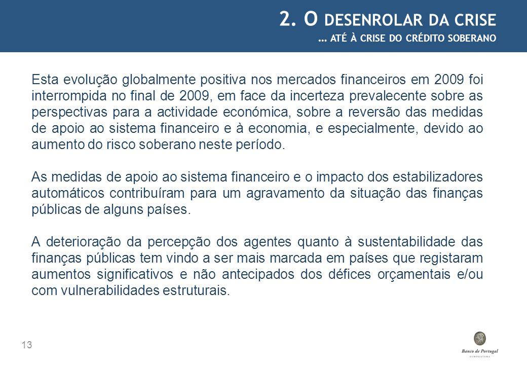 2. O DESENROLAR DA CRISE … ATÉ À CRISE DO CRÉDITO SOBERANO 13 Esta evolução globalmente positiva nos mercados financeiros em 2009 foi interrompida no