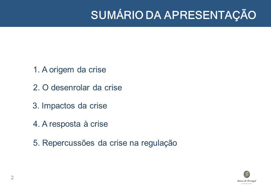 SUMÁRIO DA APRESENTAÇÃO 2 1. A origem da crise 2. O desenrolar da crise 4. A resposta à crise 5. Repercussões da crise na regulação 3. Impactos da cri