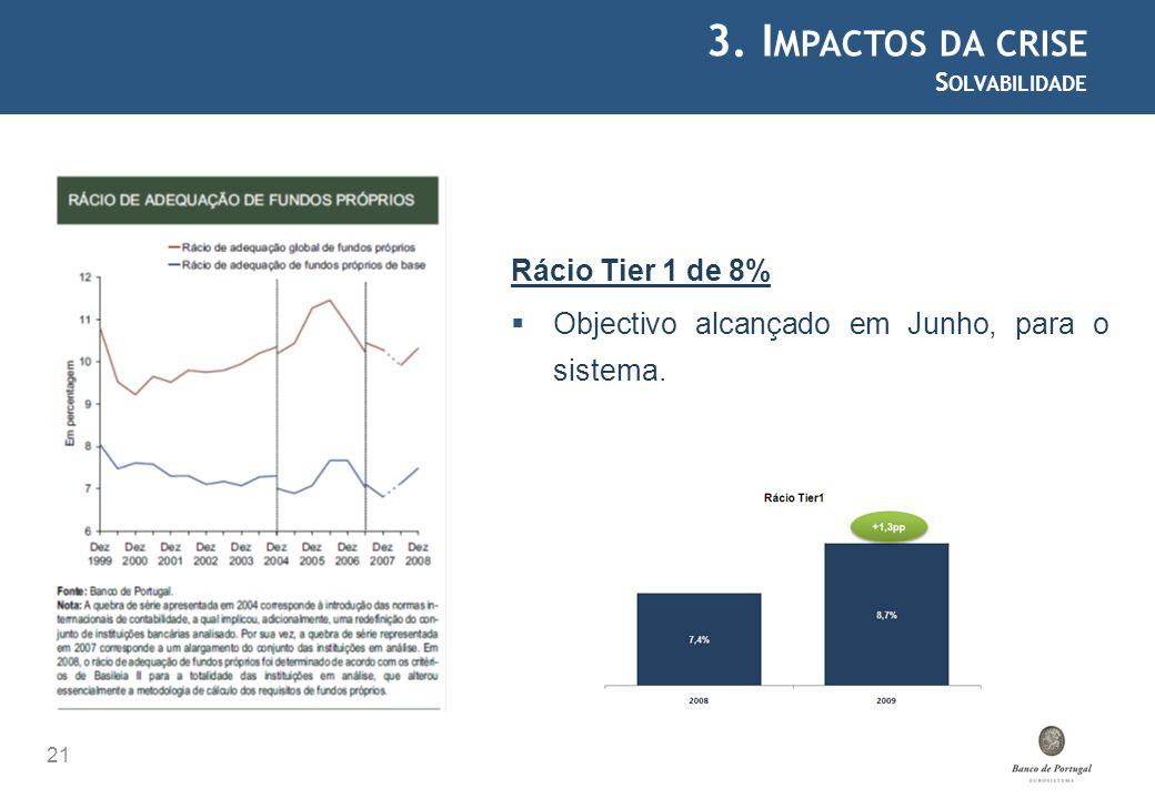 3. I MPACTOS DA CRISE S OLVABILIDADE 21 Rácio Tier 1 de 8% Objectivo alcançado em Junho, para o sistema.
