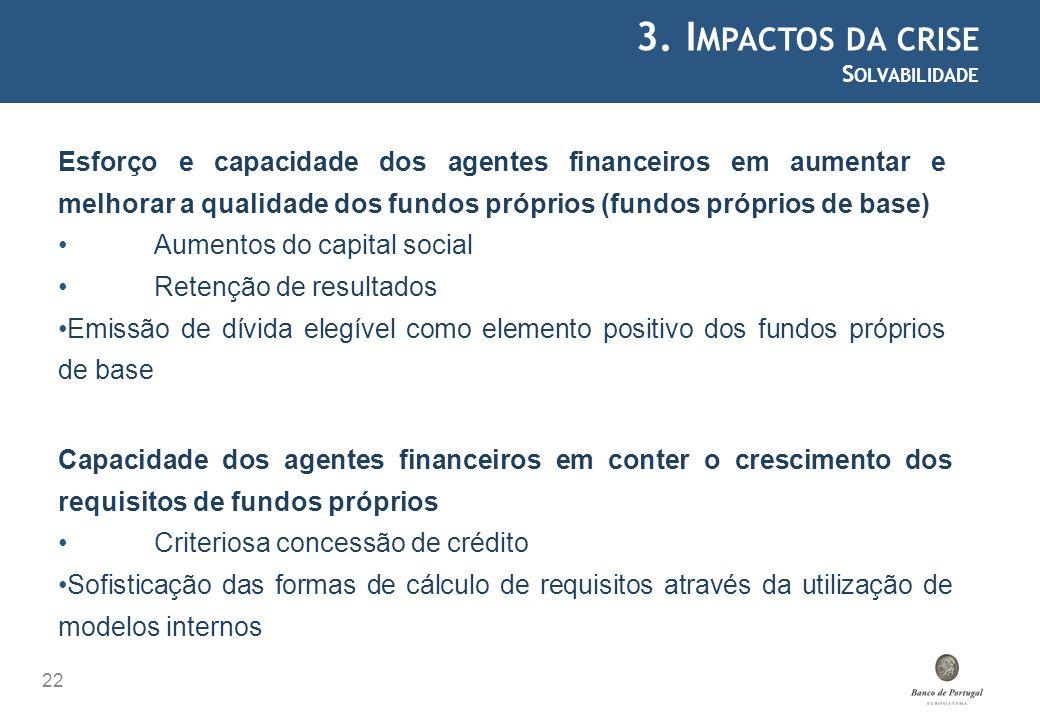 3. I MPACTOS DA CRISE S OLVABILIDADE 22 Esforço e capacidade dos agentes financeiros em aumentar e melhorar a qualidade dos fundos próprios (fundos pr