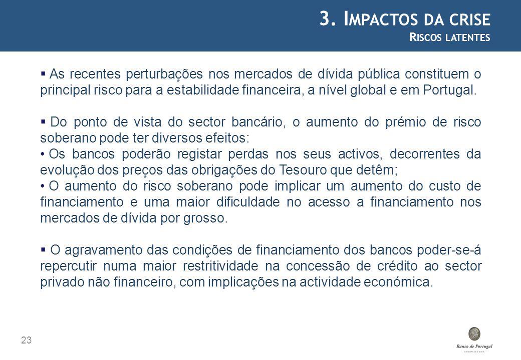 3. I MPACTOS DA CRISE R ISCOS LATENTES 23 As recentes perturbações nos mercados de dívida pública constituem o principal risco para a estabilidade fin