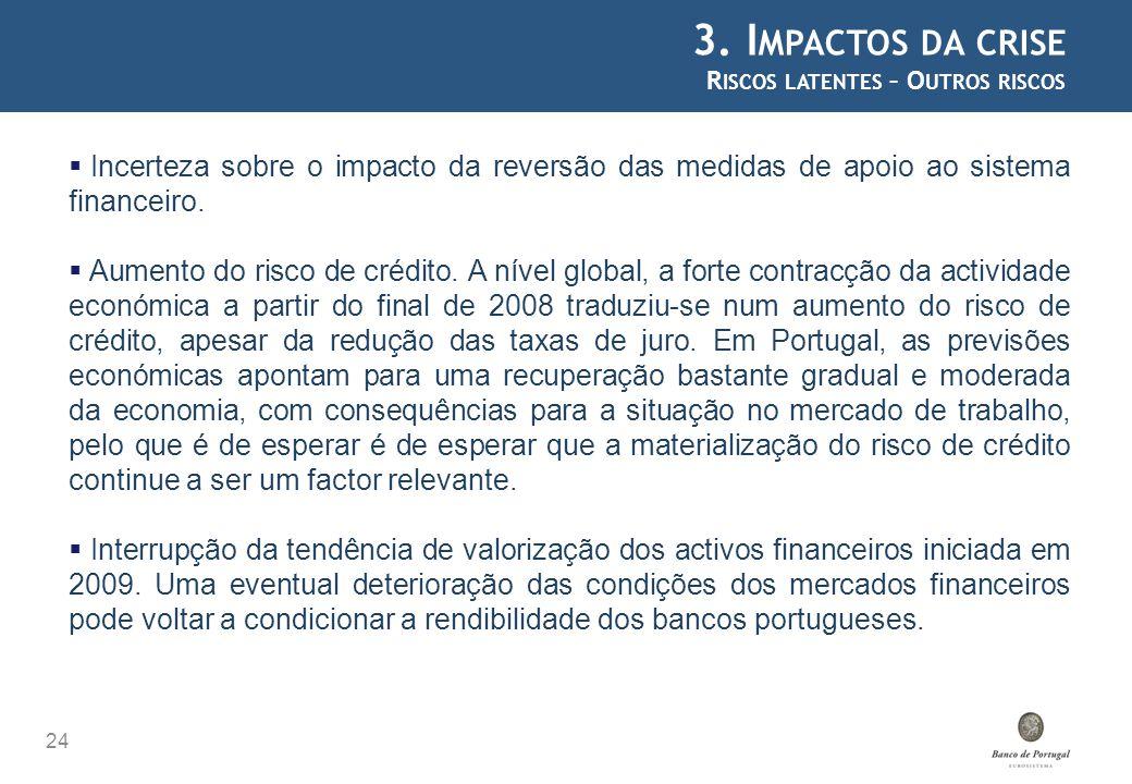 3. I MPACTOS DA CRISE R ISCOS LATENTES – O UTROS RISCOS 24 Incerteza sobre o impacto da reversão das medidas de apoio ao sistema financeiro. Aumento d