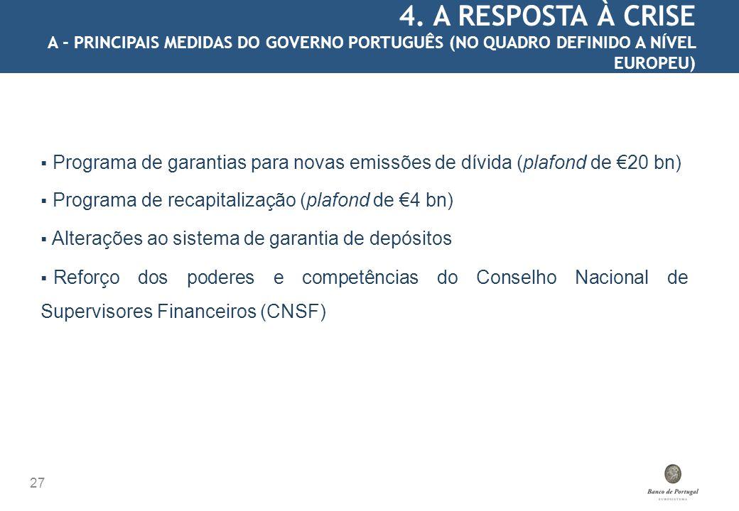 4. A RESPOSTA À CRISE A - PRINCIPAIS MEDIDAS DO GOVERNO PORTUGUÊS (NO QUADRO DEFINIDO A NÍVEL EUROPEU) 27 Programa de garantias para novas emissões de